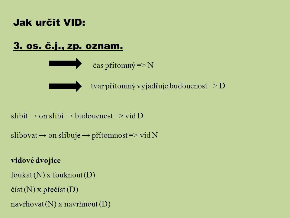 Jak určit VID: 3. os. č.j., zp. oznam. čas přítomný => N tvar přítomný vyjadřuje budoucnost => D slíbit → on slíbí → budoucnost => vid D slibovat → on