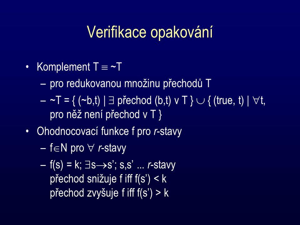 Verifikace opakování Komplement T  ~T –pro redukovanou množinu přechodů T –~T = { (~b,t) |  přechod (b,t) v T }  { (true, t) |  t, pro něž není přechod v T } Ohodnocovací funkce f pro r -stavy –f  N pro  r -stavy –f(s) = k;  s  s'; s,s'...