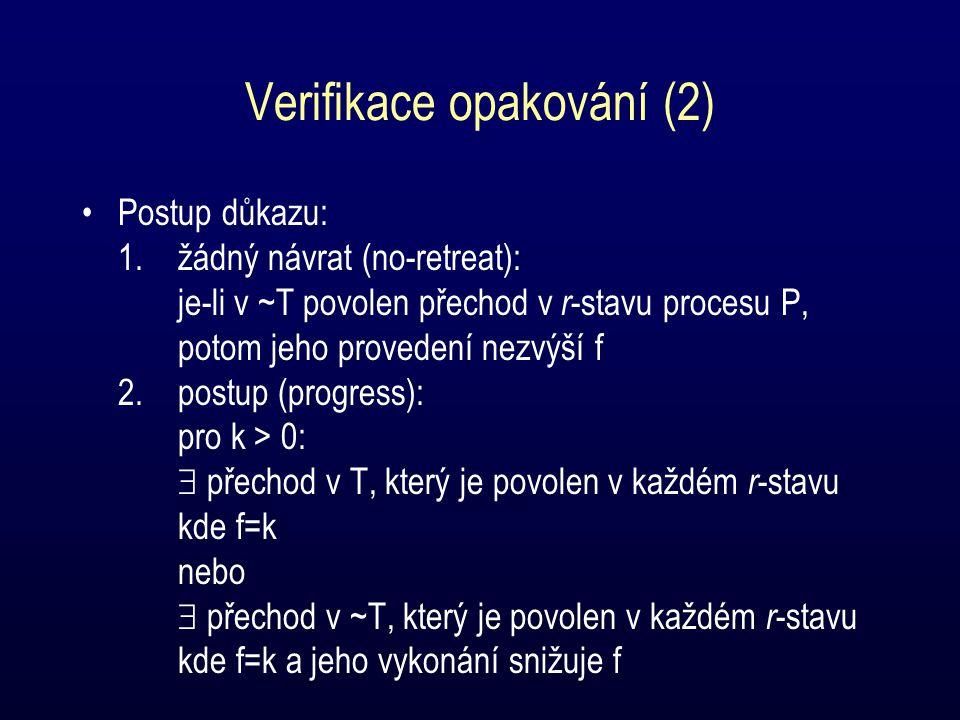Verifikace opakování (2) Postup důkazu: 1.žádný návrat (no-retreat): je-li v ~T povolen přechod v r -stavu procesu P, potom jeho provedení nezvýší f 2.postup (progress): pro k > 0:  přechod v T, který je povolen v každém r -stavu kde f=k nebo  přechod v ~T, který je povolen v každém r -stavu kde f=k a jeho vykonání snižuje f