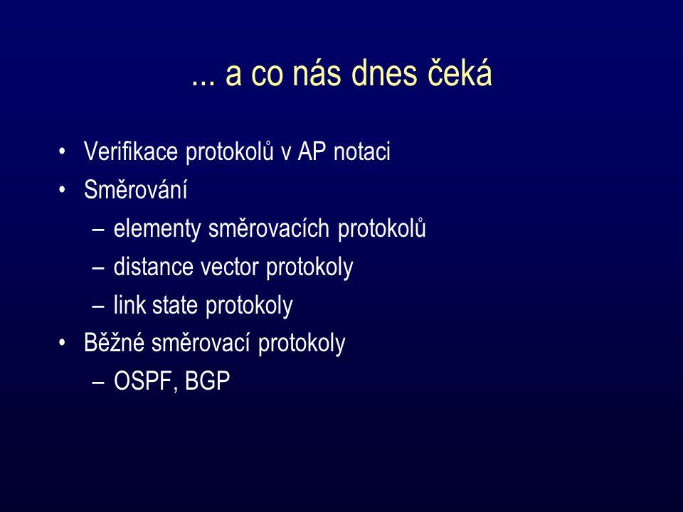 ... a co nás dnes čeká Verifikace protokolů v AP notaci Směrování –elementy směrovacích protokolů –distance vector protokoly –link state protokoly Běž