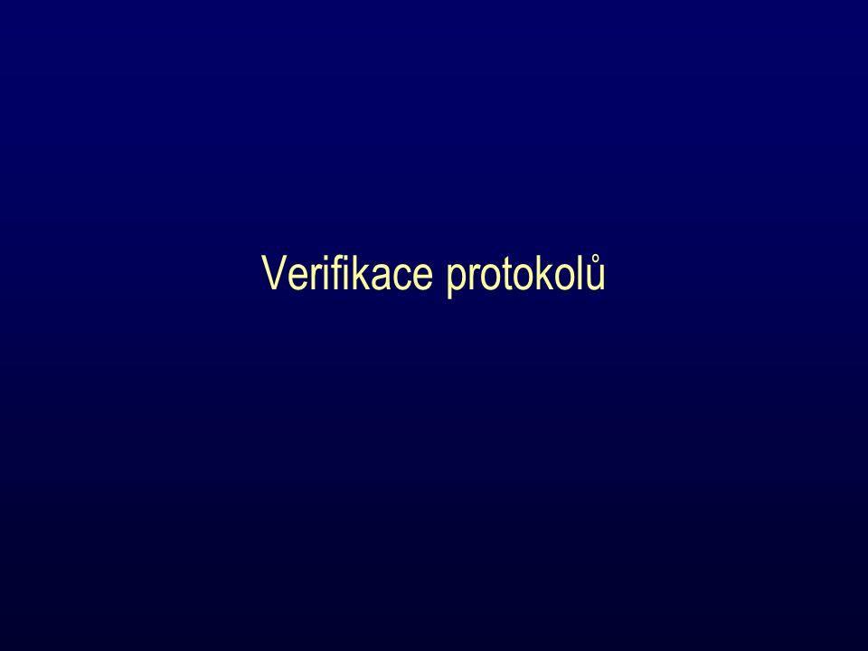Verifikace protokolu Chceme dokázat žádané chování protokolu Minimalistická verifikace programů –anotace kdykoli program dosáhne nějaké definované místo v kódu, hodnoty proměnných splňují nějaký predikát –ukončení obecně nerozhodnutelné Minimalistická verifikace protokolů –uzávěra (closure) –opakování (recurrence)