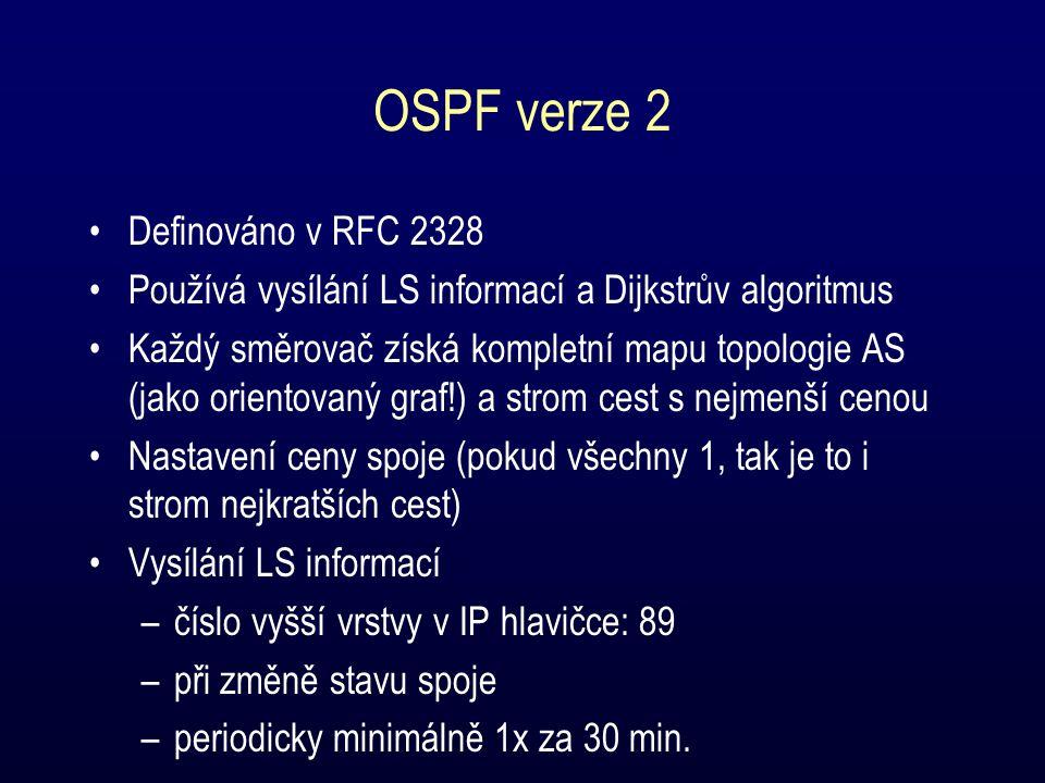 OSPF verze 2 Definováno v RFC 2328 Používá vysílání LS informací a Dijkstrův algoritmus Každý směrovač získá kompletní mapu topologie AS (jako orientovaný graf!) a strom cest s nejmenší cenou Nastavení ceny spoje (pokud všechny 1, tak je to i strom nejkratších cest) Vysílání LS informací –číslo vyšší vrstvy v IP hlavičce: 89 –při změně stavu spoje –periodicky minimálně 1x za 30 min.
