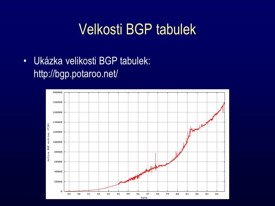 Velkosti BGP tabulek Ukázka velikosti BGP tabulek: http://bgp.potaroo.net/