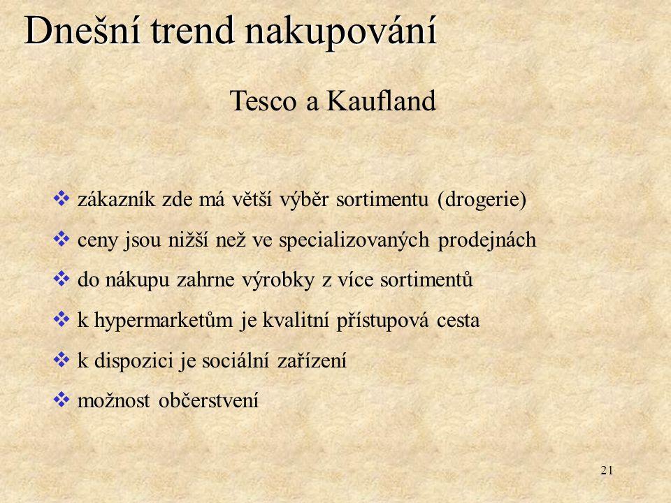 21 Dnešní trend nakupování Tesco a Kaufland  zákazník zde má větší výběr sortimentu (drogerie)  ceny jsou nižší než ve specializovaných prodejnách 