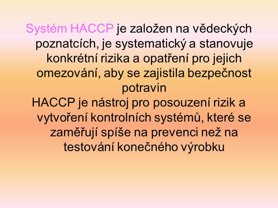 Formulace závad Porušení Nařízení 852/2004 o hygieně potravin č.