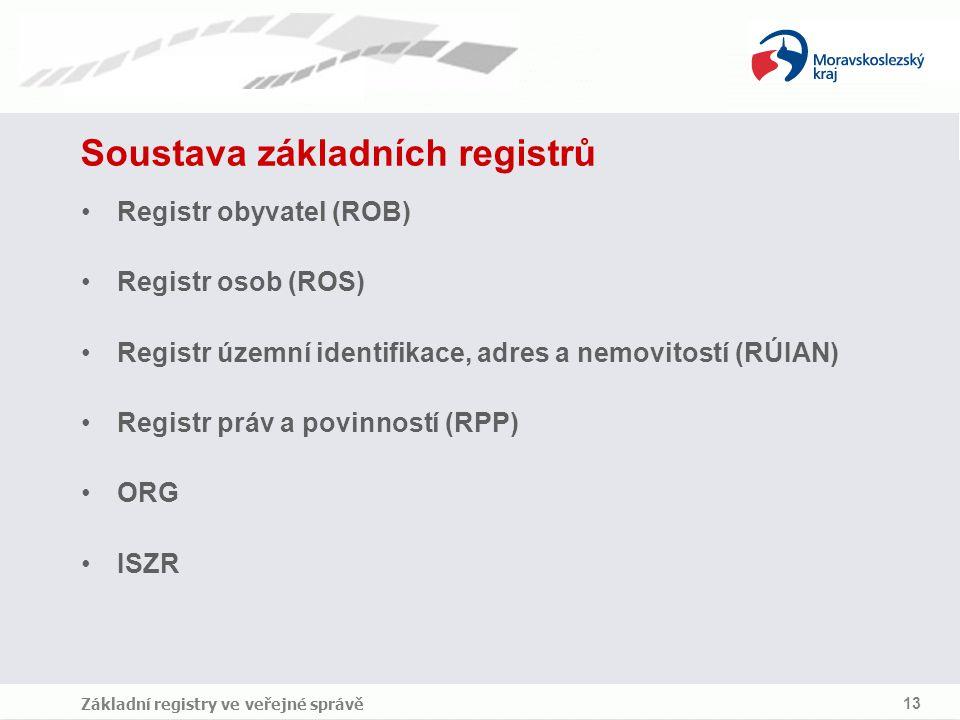 Základní registry ve veřejné správě 13 Soustava základních registrů Registr obyvatel (ROB) Registr osob (ROS) Registr územní identifikace, adres a nem