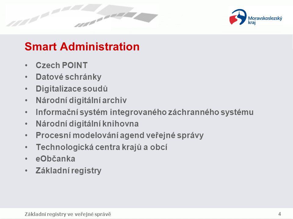 4 Smart Administration Czech POINT Datové schránky Digitalizace soudů Národní digitální archiv Informační systém integrovaného záchranného systému Nár