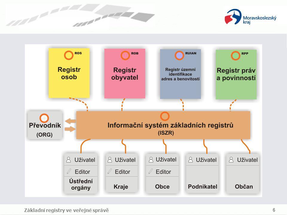 Základní registry ve veřejné správě 6