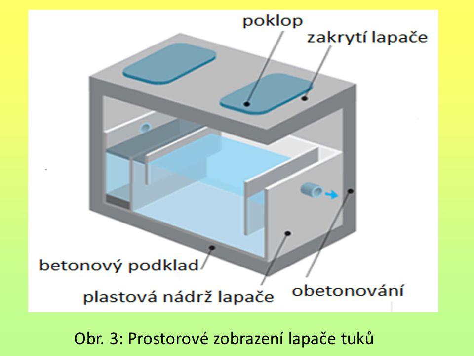 Obr. 3: Prostorové zobrazení lapače tuků