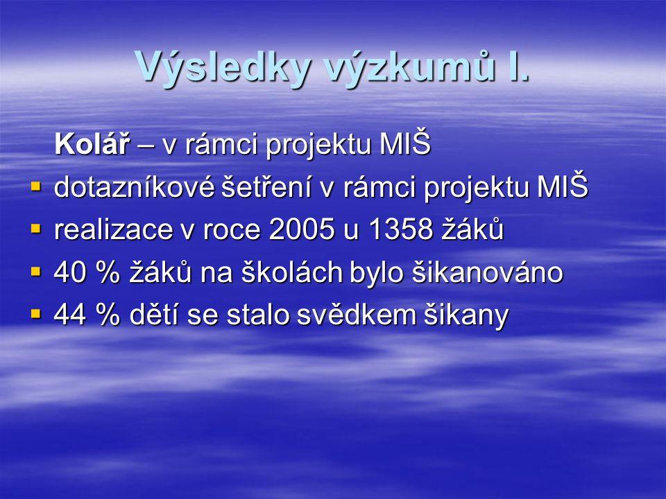 Výsledky výzkumů I. Kolář – v rámci projektu MIŠ  dotazníkové šetření v rámci projektu MIŠ  realizace v roce 2005 u 1358 žáků  40 % žáků na školách