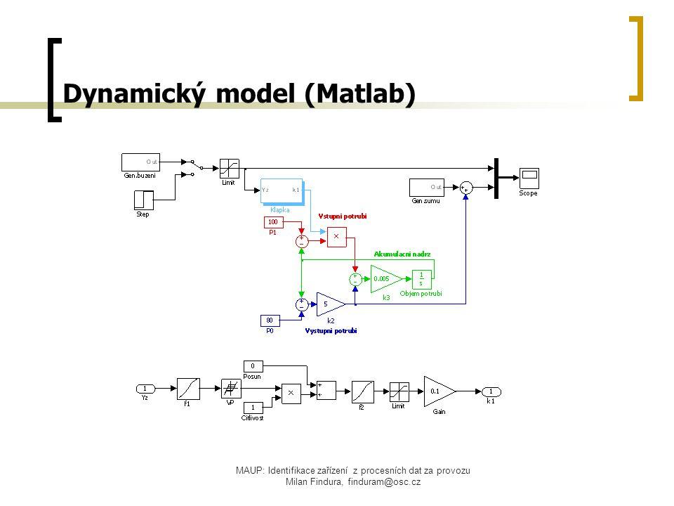 MAUP: Identifikace zařízení z procesních dat za provozu Milan Findura, finduram@osc.cz Dynamický model (Matlab)