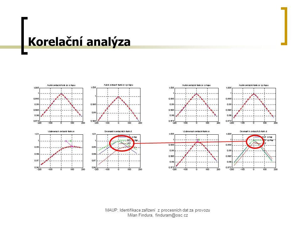 MAUP: Identifikace zařízení z procesních dat za provozu Milan Findura, finduram@osc.cz Korelační analýza