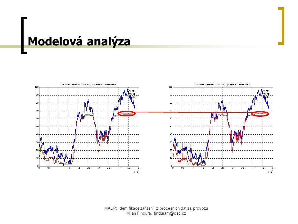MAUP: Identifikace zařízení z procesních dat za provozu Milan Findura, finduram@osc.cz Modelová analýza