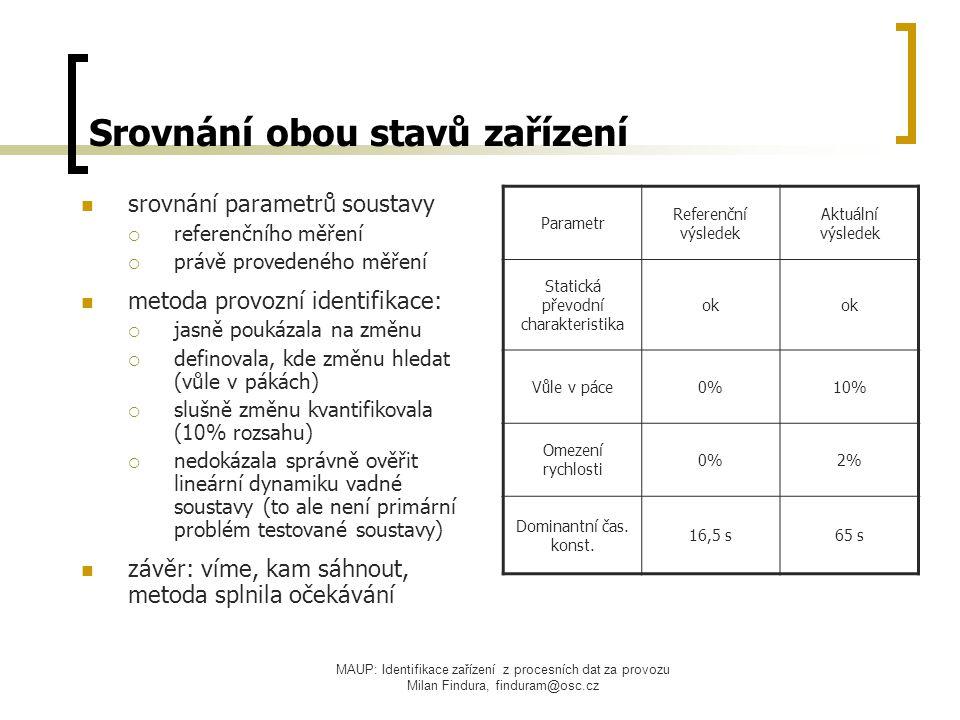 MAUP: Identifikace zařízení z procesních dat za provozu Milan Findura, finduram@osc.cz Srovnání obou stavů zařízení srovnání parametrů soustavy  referenčního měření  právě provedeného měření metoda provozní identifikace:  jasně poukázala na změnu  definovala, kde změnu hledat (vůle v pákách)  slušně změnu kvantifikovala (10% rozsahu)  nedokázala správně ověřit lineární dynamiku vadné soustavy (to ale není primární problém testované soustavy) závěr: víme, kam sáhnout, metoda splnila očekávání Parametr Referenční výsledek Aktuální výsledek Statická převodní charakteristika ok Vůle v páce0%10% Omezení rychlosti 0%2% Dominantní čas.