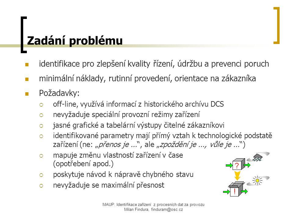 MAUP: Identifikace zařízení z procesních dat za provozu Milan Findura, finduram@osc.cz Zařízení změnilo vlastnosti...