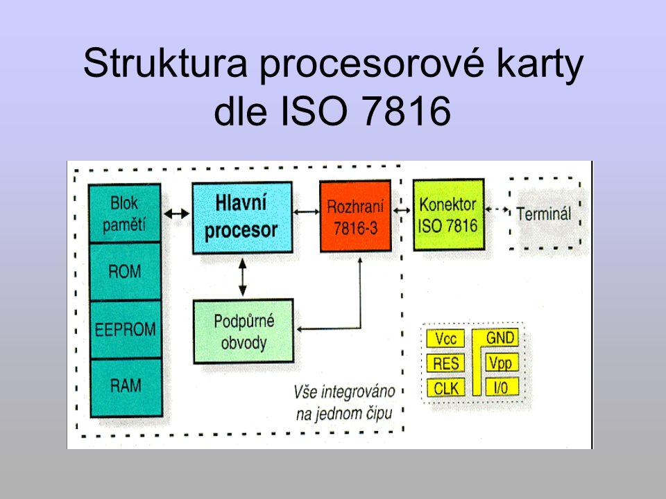 Struktura procesorové karty dle ISO 7816