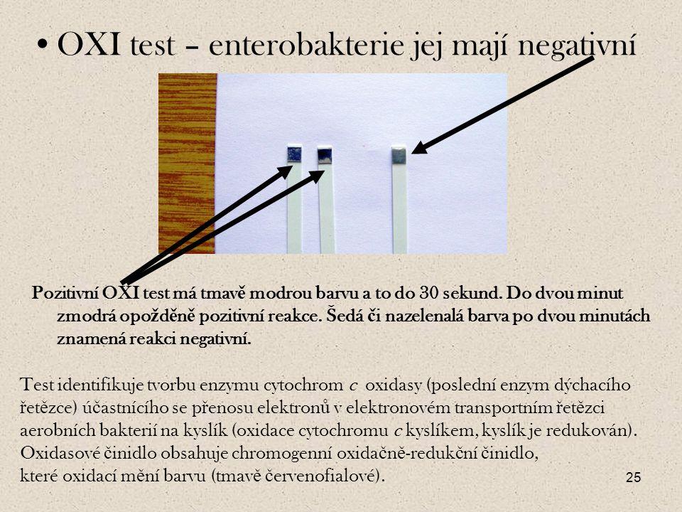 25 OXI test – enterobakterie jej mají negativní Pozitivní OXI test má tmav ě modrou barvu a to do 30 sekund.