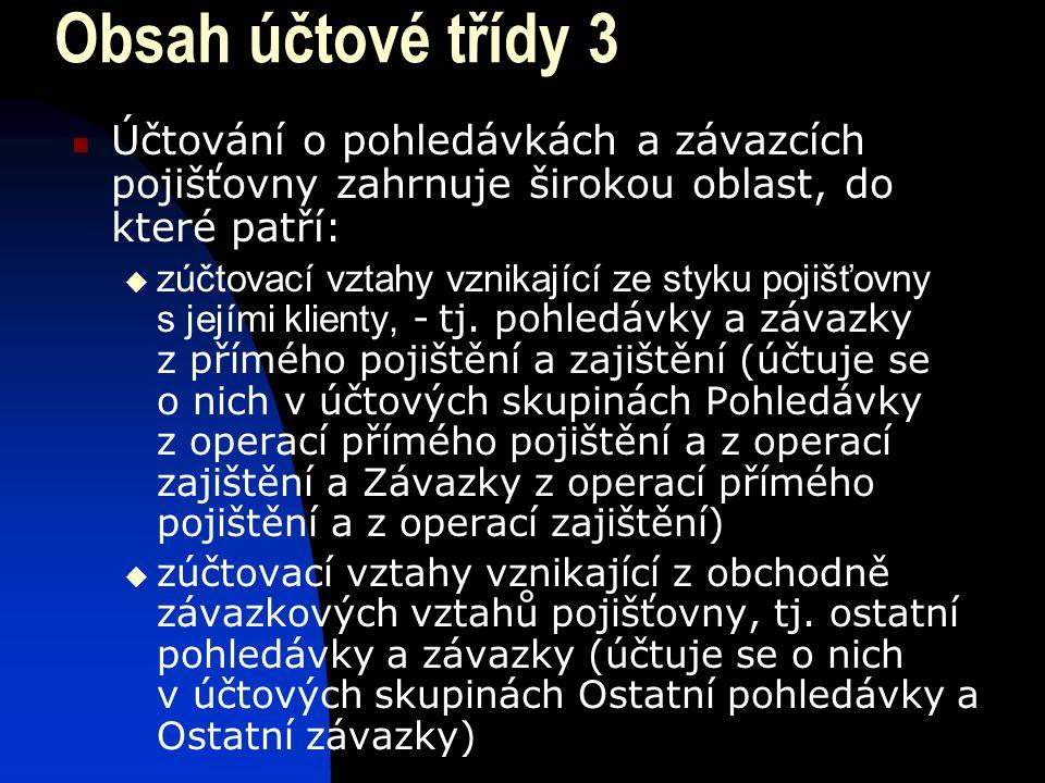 Pojišťovna uzavřela k 1.1.2004 pojistnou smlouvu na pojištění majetku s klientem z Lulče (což je vesnice nedaleko od Drnovic, které, jak již víte, jsou kousek od Vyškova ), na niž se vztahuje zajistná smlouva uzavřená se zajišťovnou.