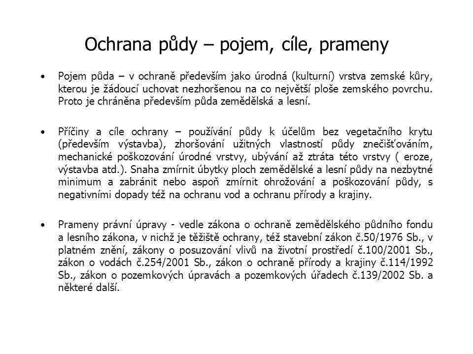 OPK v evropském právu Směrnice č.