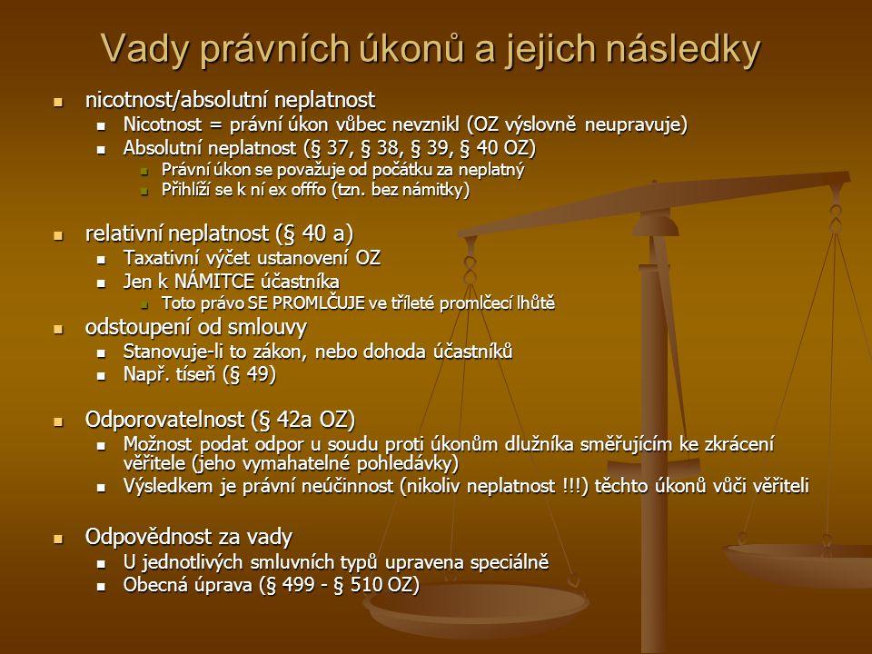 Vady právních úkonů a jejich následky nicotnost/absolutní neplatnost nicotnost/absolutní neplatnost Nicotnost = právní úkon vůbec nevznikl (OZ výslovně neupravuje) Nicotnost = právní úkon vůbec nevznikl (OZ výslovně neupravuje) Absolutní neplatnost (§ 37, § 38, § 39, § 40 OZ) Absolutní neplatnost (§ 37, § 38, § 39, § 40 OZ) Právní úkon se považuje od počátku za neplatný Právní úkon se považuje od počátku za neplatný Přihlíží se k ní ex offfo (tzn.