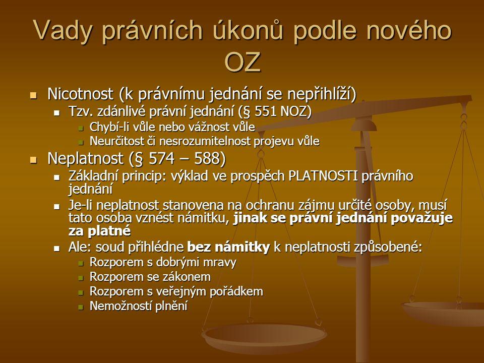 Vady právních úkonů podle nového OZ Nicotnost (k právnímu jednání se nepřihlíží) Nicotnost (k právnímu jednání se nepřihlíží) Tzv.