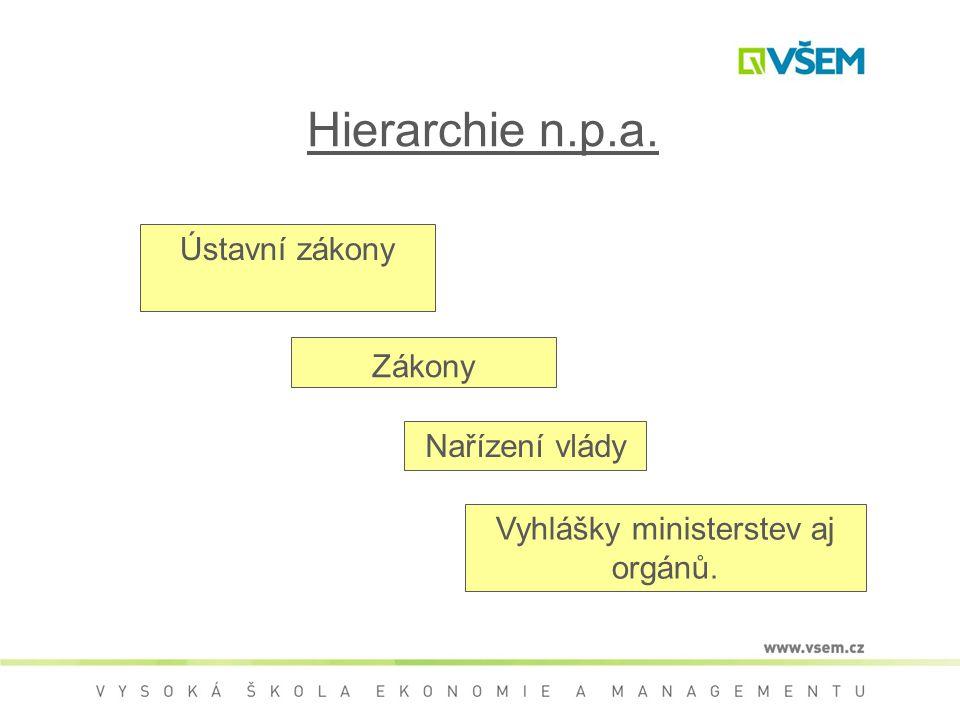Hierarchie n.p.a. Ústavní zákony Zákony Nařízení vlády Vyhlášky ministerstev aj orgánů.