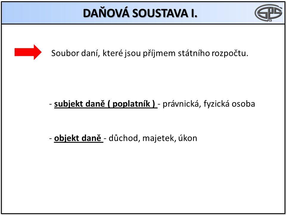 DAŇOVÁ SOUSTAVA I. - subjekt daně ( poplatník ) - právnická, fyzická osoba - objekt daně - důchod, majetek, úkon Soubor daní, které jsou příjmem státn