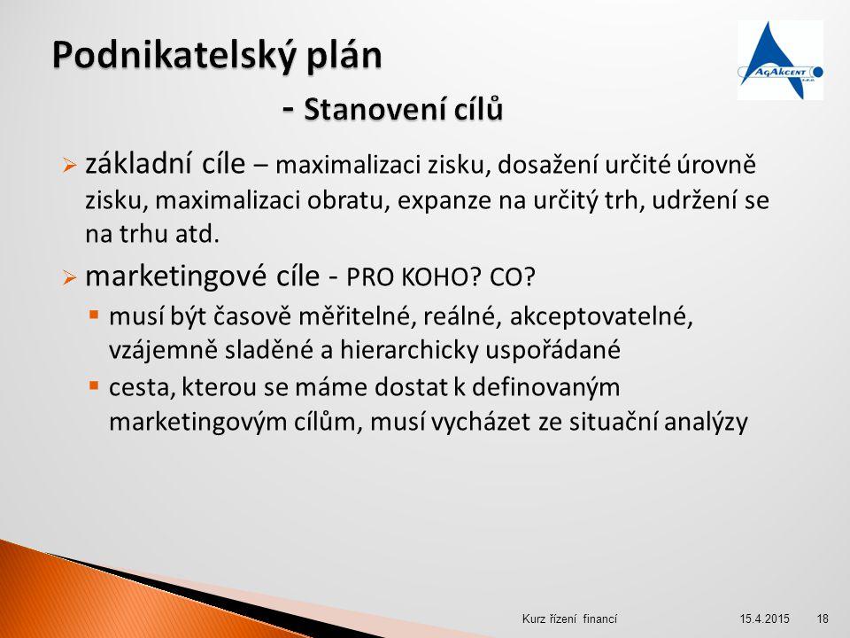  základní cíle – maximalizaci zisku, dosažení určité úrovně zisku, maximalizaci obratu, expanze na určitý trh, udržení se na trhu atd.  marketingové