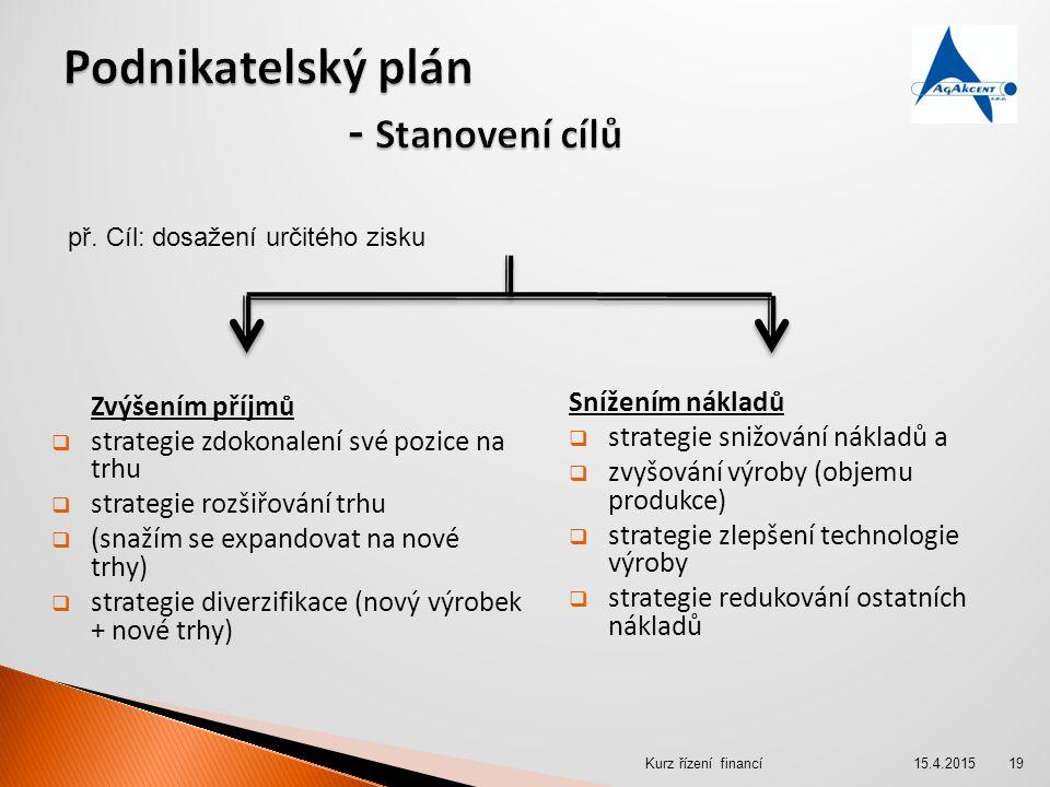 15.4.2015Kurz řízení financí19 Zvýšením příjmů  strategie zdokonalení své pozice na trhu  strategie rozšiřování trhu  (snažím se expandovat na nové