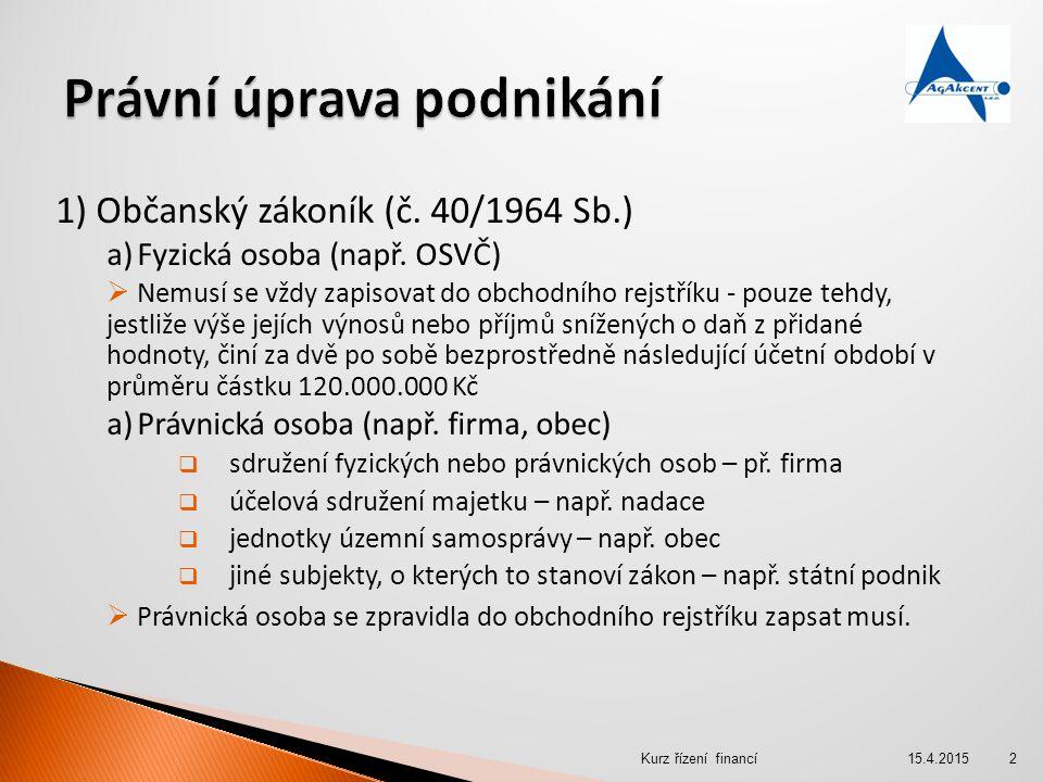 1) Občanský zákoník (č. 40/1964 Sb.) a)Fyzická osoba (např. OSVČ)  Nemusí se vždy zapisovat do obchodního rejstříku - pouze tehdy, jestliže výše její
