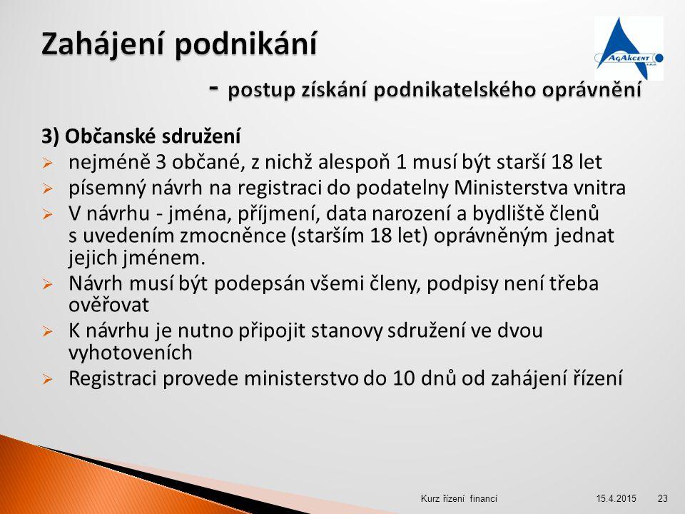 3) Občanské sdružení  nejméně 3 občané, z nichž alespoň 1 musí být starší 18 let  písemný návrh na registraci do podatelny Ministerstva vnitra  V n
