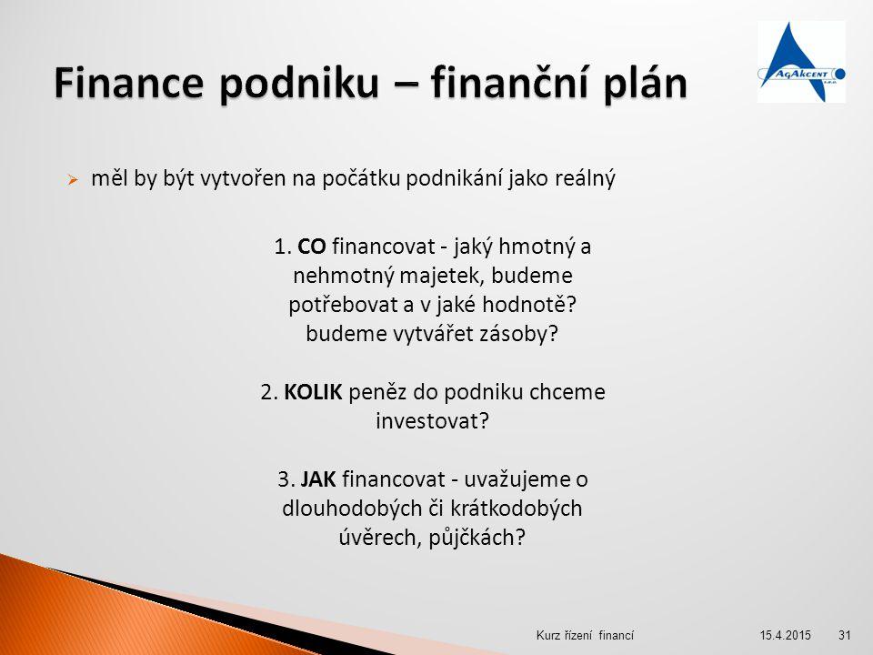  měl by být vytvořen na počátku podnikání jako reálný 15.4.2015Kurz řízení financí31 1. CO financovat - jaký hmotný a nehmotný majetek, budeme potřeb