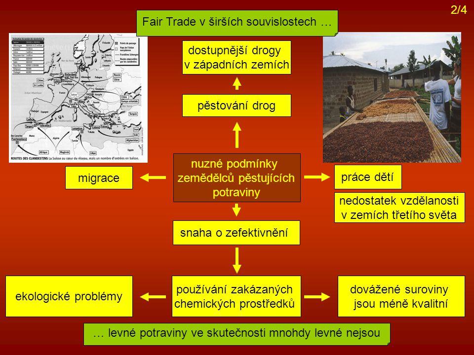 nuzné podmínky zemědělců pěstujících potraviny pěstování drog dostupnější drogy v západních zemích Fair Trade v širších souvislostech … … levné potraviny ve skutečnosti mnohdy levné nejsou práce dětí nedostatek vzdělanosti v zemích třetího světa migrace dovážené suroviny jsou méně kvalitní snaha o zefektivnění používání zakázaných chemických prostředků ekologické problémy 2/4
