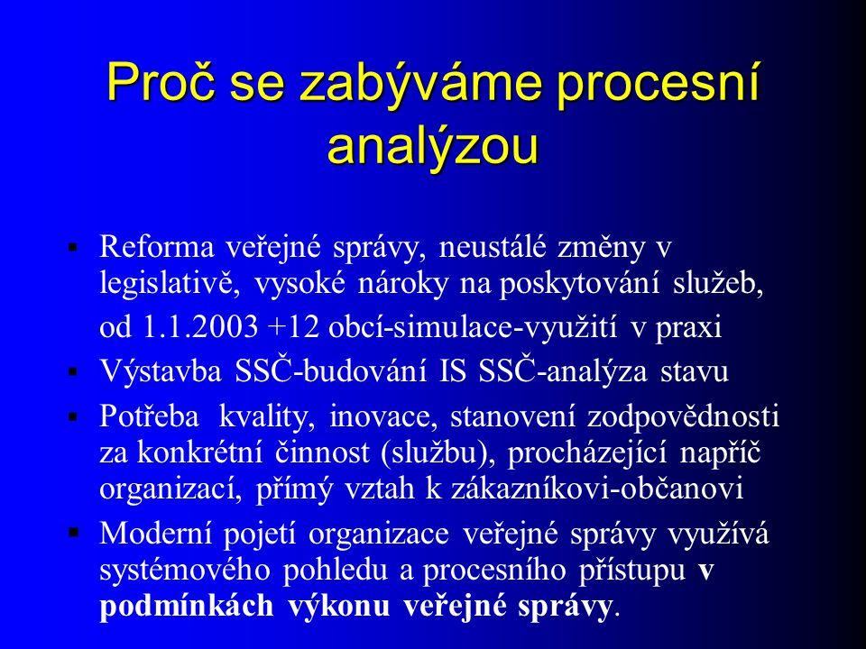 Proč se zabýváme procesní analýzou  Reforma veřejné správy, neustálé změny v legislativě, vysoké nároky na poskytování služeb, od 1.1.2003 +12 obcí-simulace-využití v praxi  Výstavba SSČ-budování IS SSČ-analýza stavu  Potřeba kvality, inovace, stanovení zodpovědnosti za konkrétní činnost (službu), procházející napříč organizací, přímý vztah k zákazníkovi-občanovi  Moderní pojetí organizace veřejné správy využívá systémového pohledu a procesního přístupu v podmínkách výkonu veřejné správy.