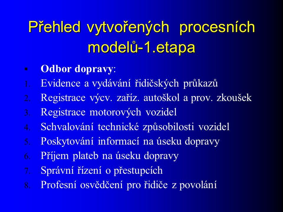 Přehled vytvořených procesních modelů-1.etapa  Odbor dopravy: 1.