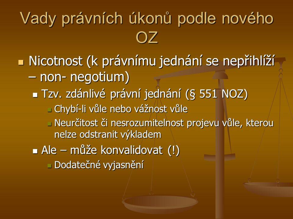 Vady právních úkonů podle nového OZ Nicotnost (k právnímu jednání se nepřihlíží – non- negotium) Nicotnost (k právnímu jednání se nepřihlíží – non- negotium) Tzv.