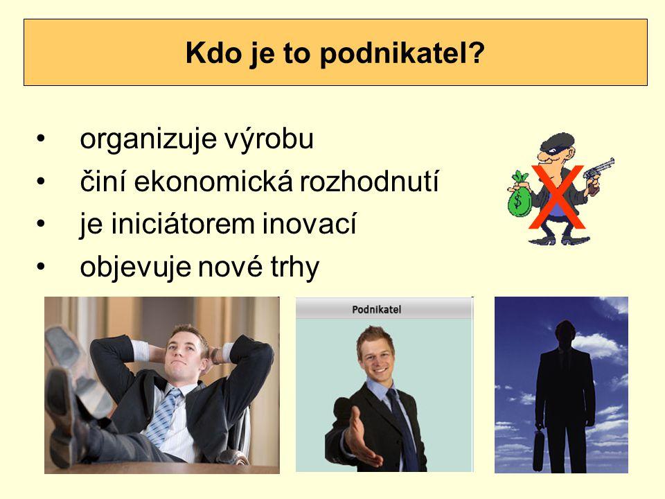 organizuje výrobu činí ekonomická rozhodnutí je iniciátorem inovací objevuje nové trhy Kdo je to podnikatel? X