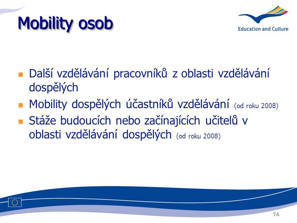 14 Mobility osob Další vzdělávání pracovníků z oblasti vzdělávání dospělých Mobility dospělých účastníků vzdělávání (od roku 2008) Stáže budoucích nebo začínajících učitelů v oblasti vzdělávání dospělých (od roku 2008)