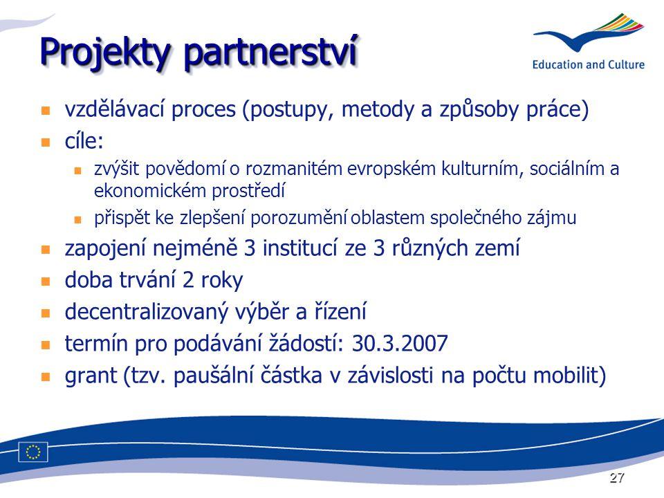 27 Projekty partnerství vzdělávací proces (postupy, metody a způsoby práce) cíle: zvýšit povědomí o rozmanitém evropském kulturním, sociálním a ekonomickém prostředí přispět ke zlepšení porozumění oblastem společného zájmu zapojení nejméně 3 institucí ze 3 různých zemí doba trvání 2 roky decentralizovaný výběr a řízení termín pro podávání žádostí: 30.3.2007 grant (tzv.