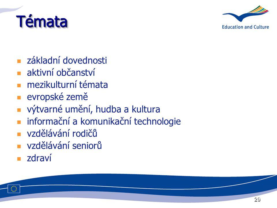29 TémataTémata základní dovednosti aktivní občanství mezikulturní témata evropské země výtvarné umění, hudba a kultura informační a komunikační technologie vzdělávání rodičů vzdělávání seniorů zdraví