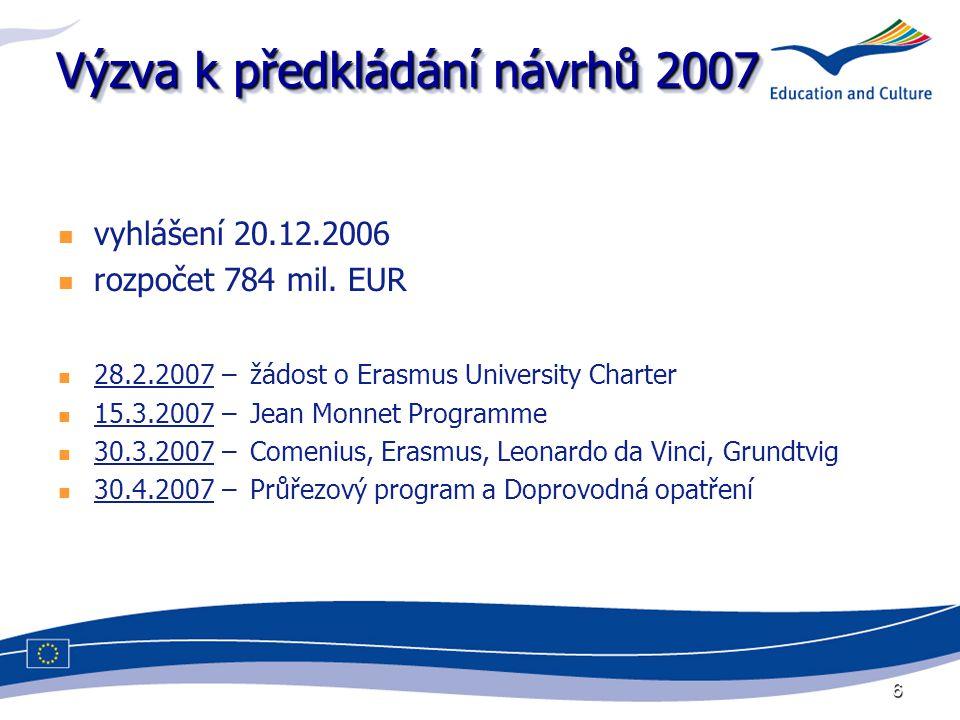 6 Výzva k předkládání návrhů 2007 vyhlášení 20.12.2006 rozpočet 784 mil. EUR 28.2.2007 – žádost o Erasmus University Charter 15.3.2007 – Jean Monnet P