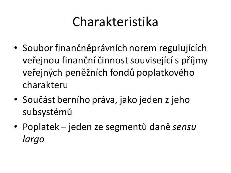 Charakteristika Soubor finančněprávních norem regulujících veřejnou finanční činnost související s příjmy veřejných peněžních fondů poplatkového chara