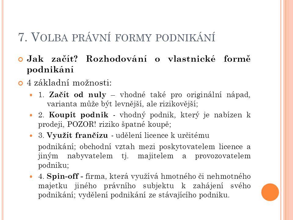 7.V OLBA PRÁVNÍ FORMY PODNIKÁNÍ Jak začít.