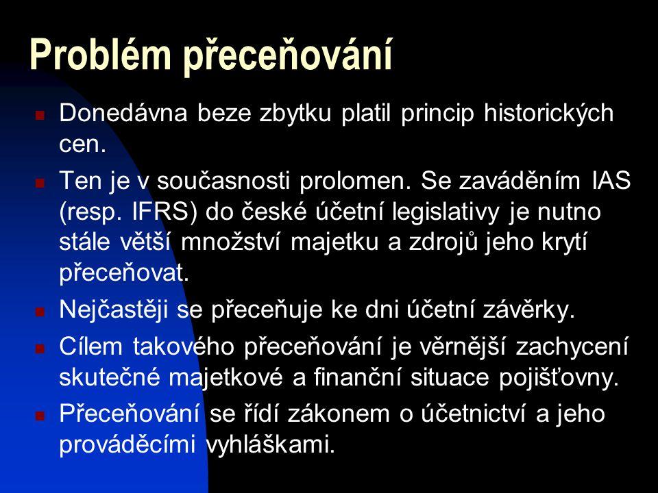 Problém přeceňování Donedávna beze zbytku platil princip historických cen.