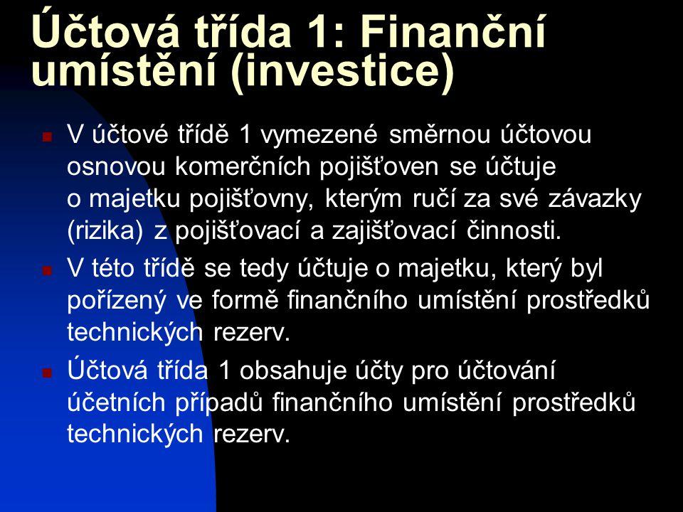 Účtová třída 1: Finanční umístění (investice) V účtové třídě 1 vymezené směrnou účtovou osnovou komerčních pojišťoven se účtuje o majetku pojišťovny,
