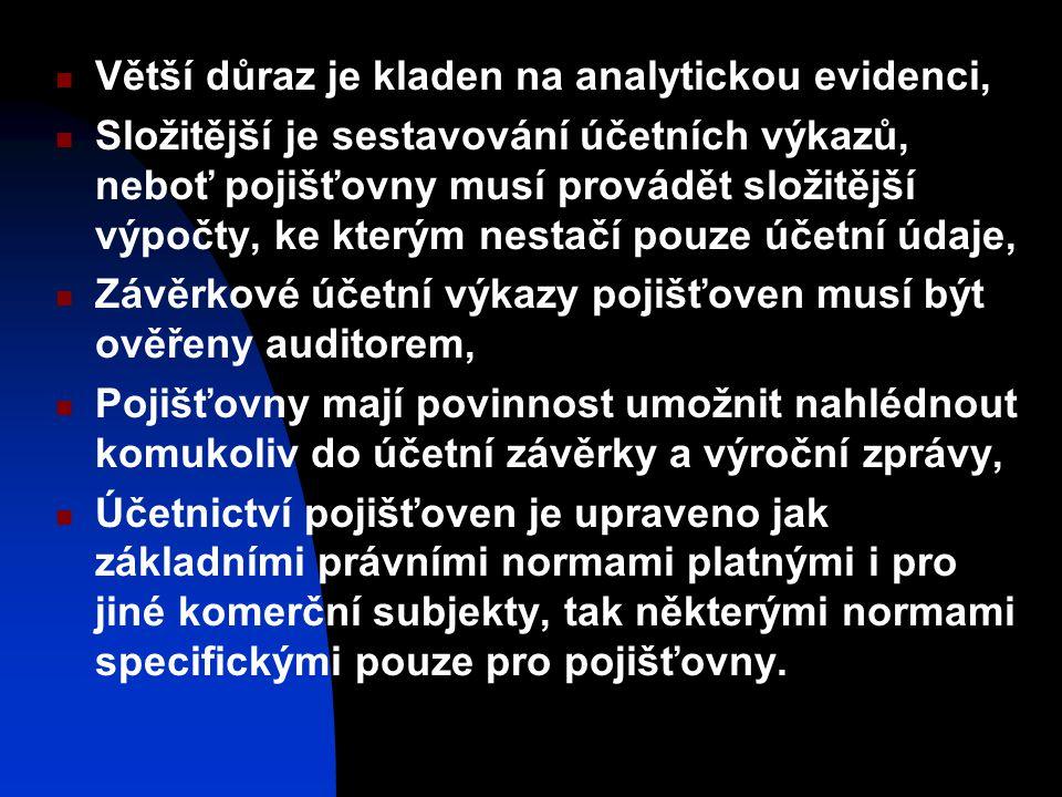 Právní úprava účetnictví pojišťoven  Účetnictví pojišťoven je upraveno primárně zákonem č.