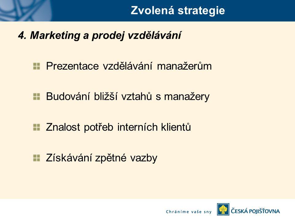 Zvolená strategie 4. Marketing a prodej vzdělávání Prezentace vzdělávání manažerům Budování bližší vztahů s manažery Znalost potřeb interních klientů