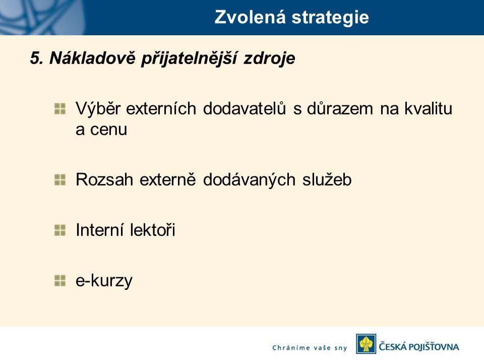 Zvolená strategie 5.