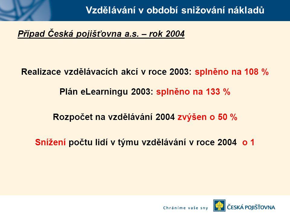 Vzdělávání v období snižování nákladů Případ Česká pojišťovna a.s. – rok 2004 Realizace vzdělávacích akcí v roce 2003: splněno na 108 % Plán eLearning