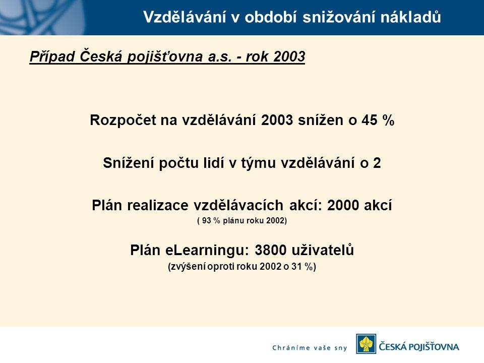 Vzdělávání v období snižování nákladů Případ Česká pojišťovna a.s. - rok 2003 Rozpočet na vzdělávání 2003 snížen o 45 % Snížení počtu lidí v týmu vzdě